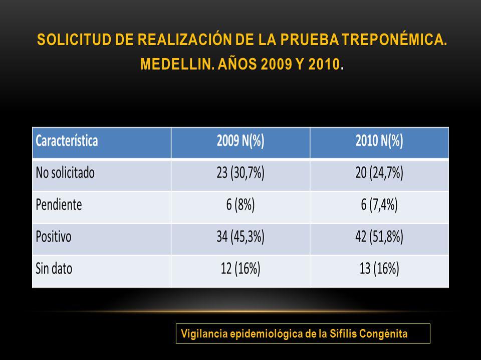 Solicitud de realización de la prueba treponémica. Medellin