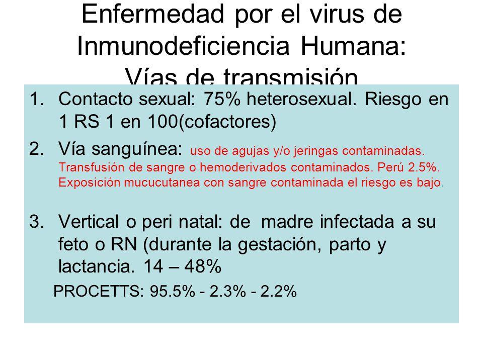 Enfermedad por el virus de Inmunodeficiencia Humana: Vías de transmisión