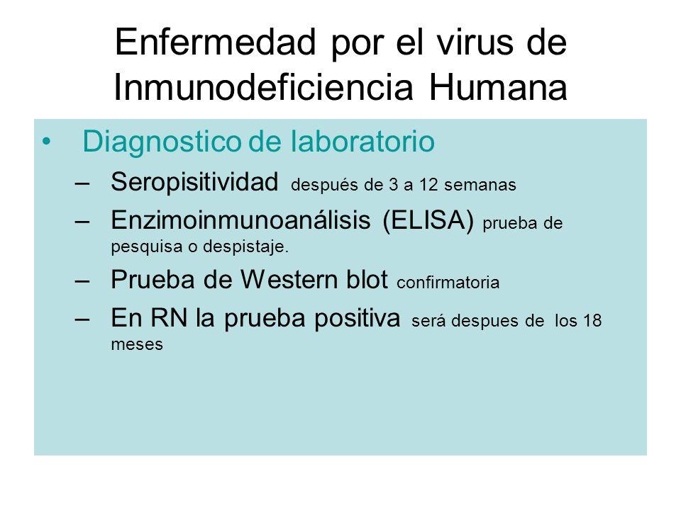 Enfermedad por el virus de Inmunodeficiencia Humana