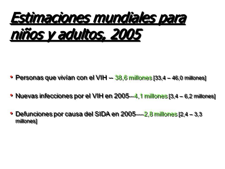 Estimaciones mundiales para niños y adultos, 2005