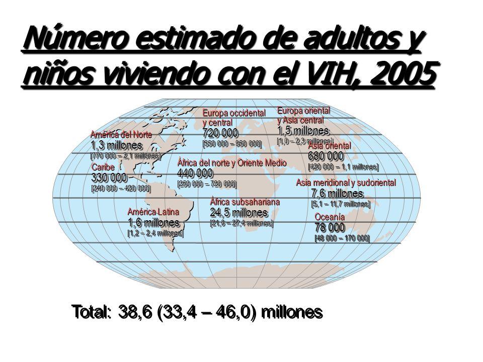 Número estimado de adultos y niños viviendo con el VIH, 2005