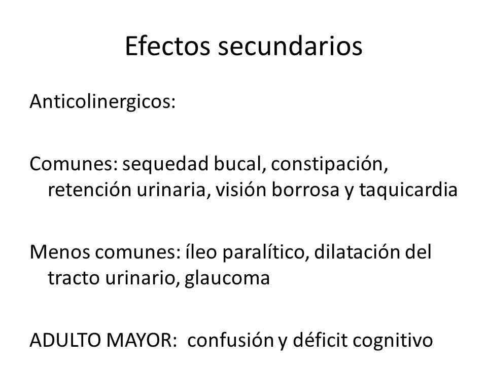 Efectos secundarios Anticolinergicos: