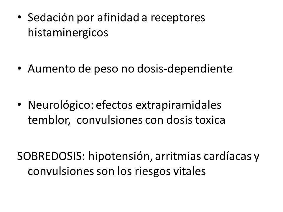 Sedación por afinidad a receptores histaminergicos