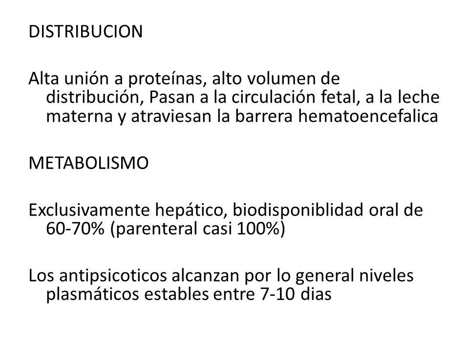 DISTRIBUCION Alta unión a proteínas, alto volumen de distribución, Pasan a la circulación fetal, a la leche materna y atraviesan la barrera hematoencefalica METABOLISMO Exclusivamente hepático, biodisponiblidad oral de 60-70% (parenteral casi 100%) Los antipsicoticos alcanzan por lo general niveles plasmáticos estables entre 7-10 dias