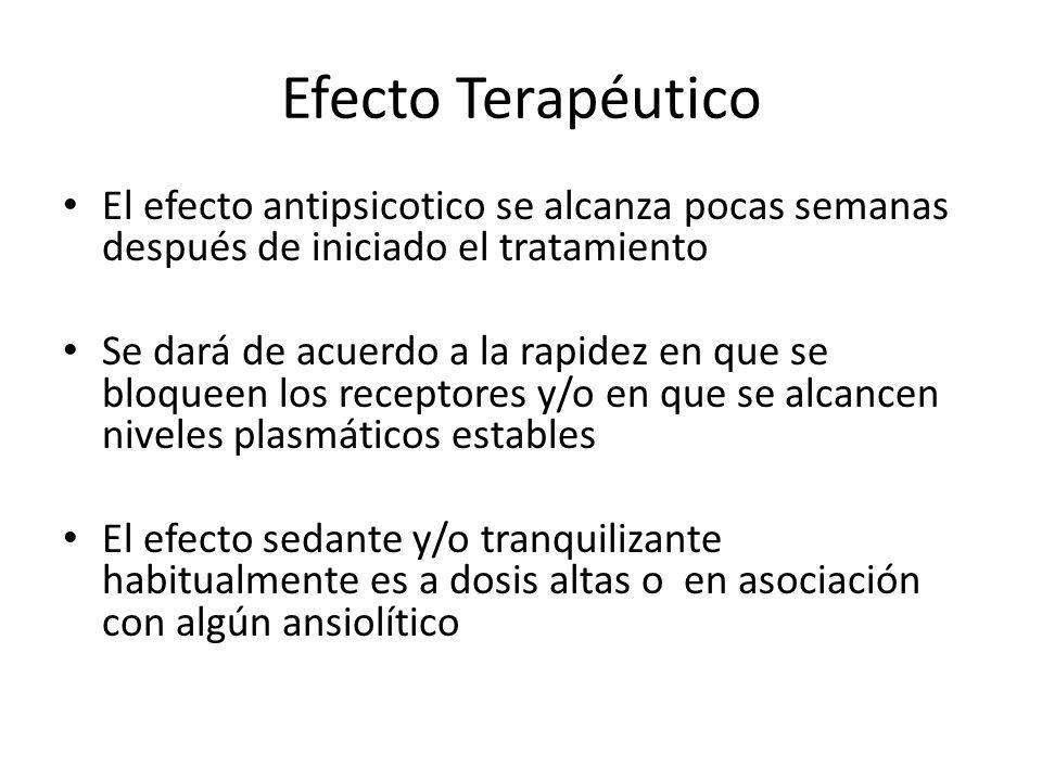 Efecto Terapéutico El efecto antipsicotico se alcanza pocas semanas después de iniciado el tratamiento.