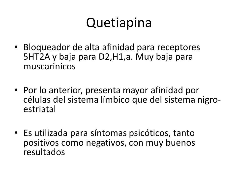 Quetiapina Bloqueador de alta afinidad para receptores 5HT2A y baja para D2,H1,a. Muy baja para muscarinicos.