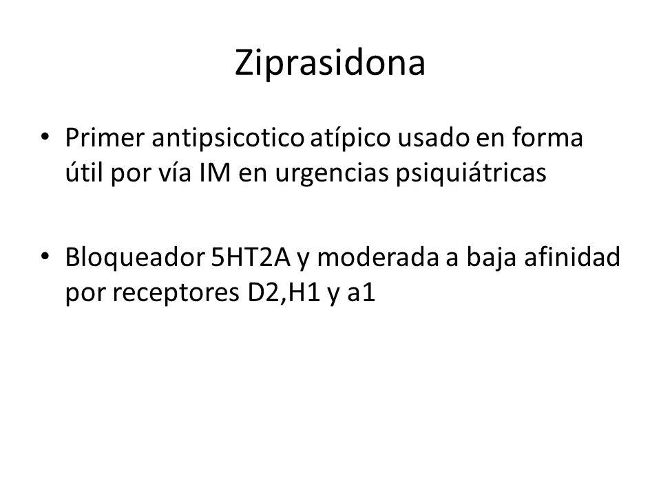Ziprasidona Primer antipsicotico atípico usado en forma útil por vía IM en urgencias psiquiátricas.