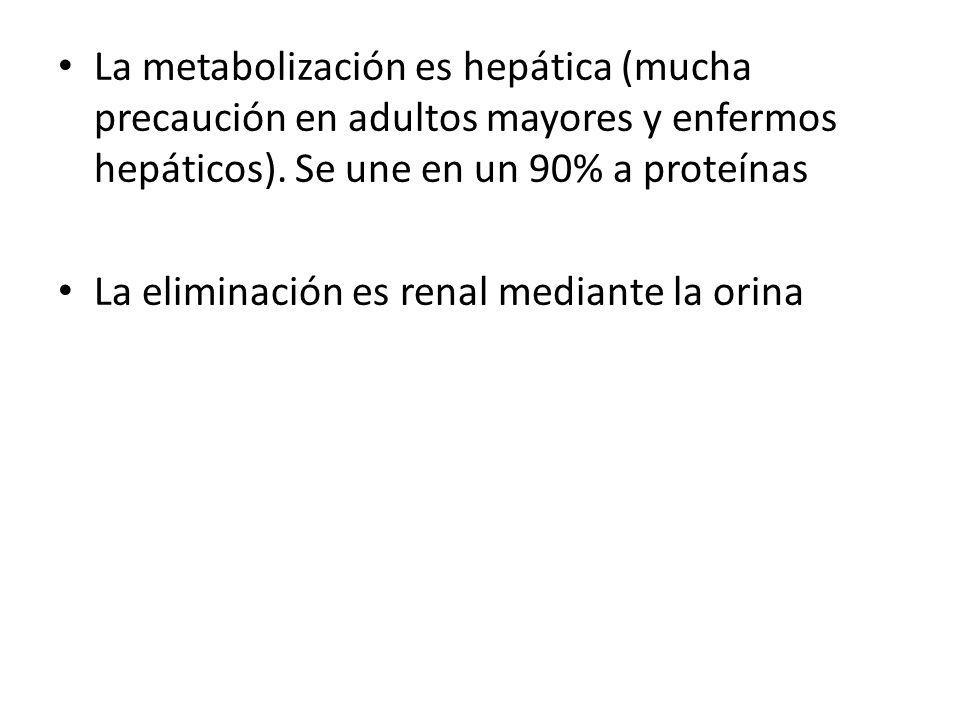 La metabolización es hepática (mucha precaución en adultos mayores y enfermos hepáticos). Se une en un 90% a proteínas