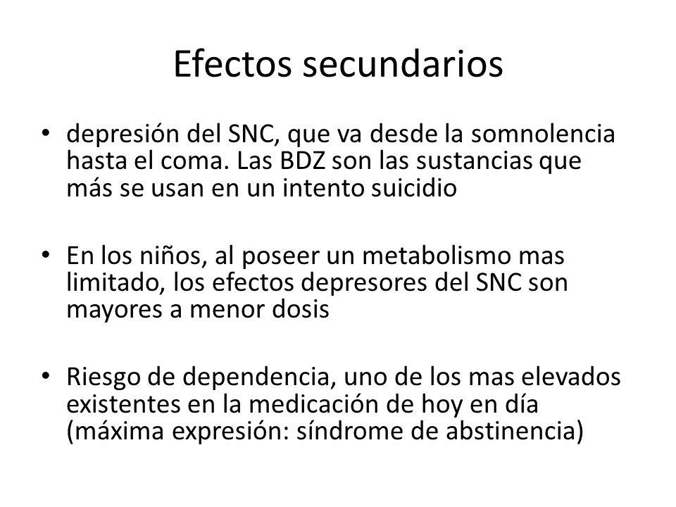 Efectos secundarios depresión del SNC, que va desde la somnolencia hasta el coma. Las BDZ son las sustancias que más se usan en un intento suicidio.