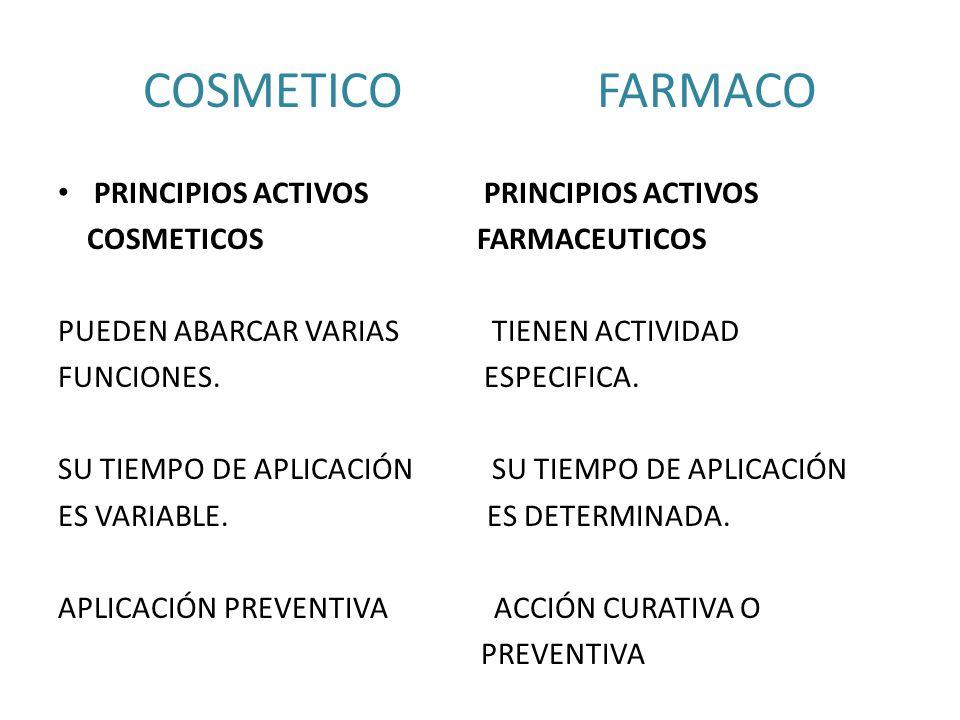 COSMETICO FARMACO PRINCIPIOS ACTIVOS PRINCIPIOS ACTIVOS