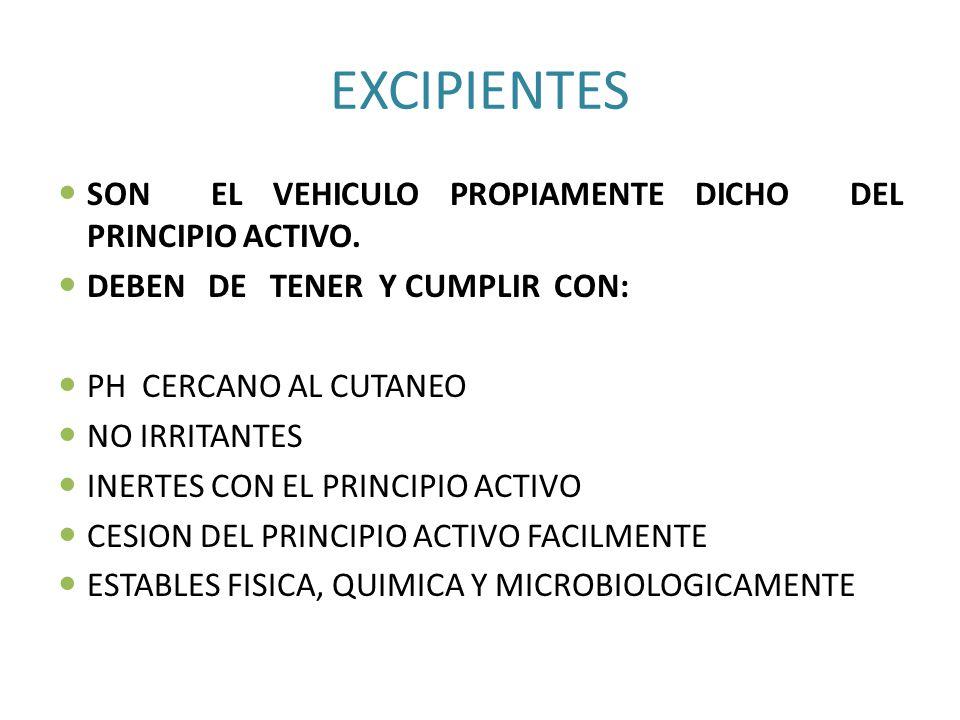 EXCIPIENTES SON EL VEHICULO PROPIAMENTE DICHO DEL PRINCIPIO ACTIVO.