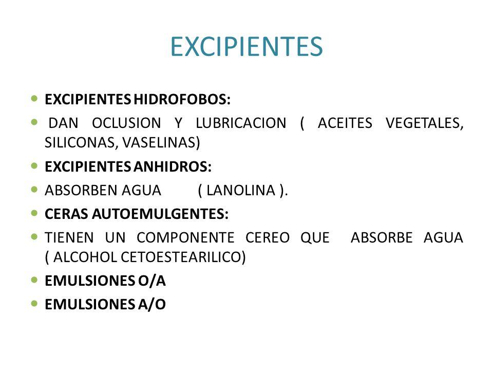 EXCIPIENTES EXCIPIENTES HIDROFOBOS: