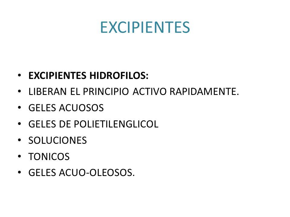EXCIPIENTES EXCIPIENTES HIDROFILOS: