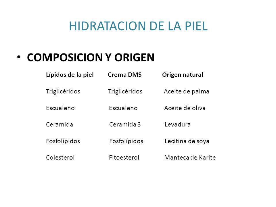 HIDRATACION DE LA PIEL COMPOSICION Y ORIGEN
