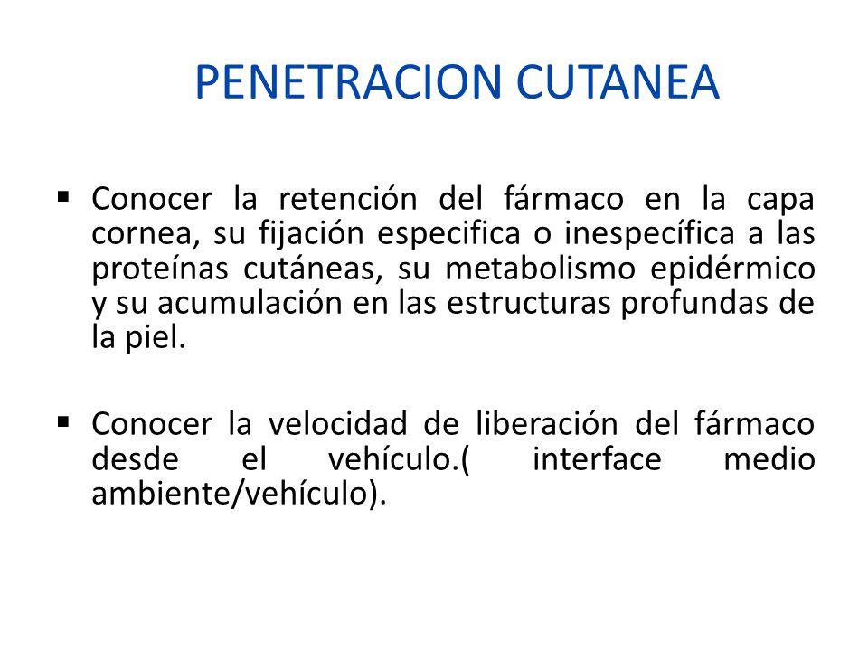 PENETRACION CUTANEA
