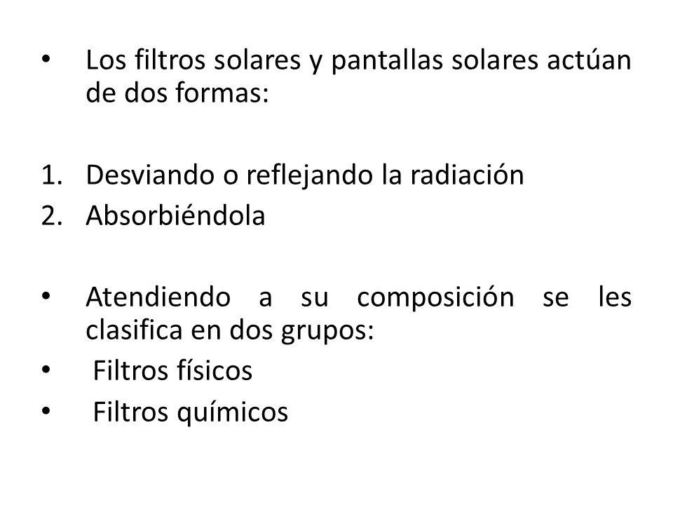Los filtros solares y pantallas solares actúan de dos formas: