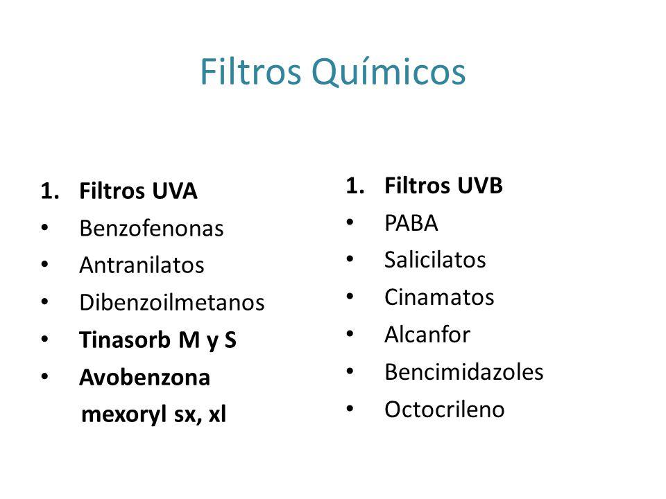 Filtros Químicos Filtros UVB Filtros UVA PABA Benzofenonas Salicilatos