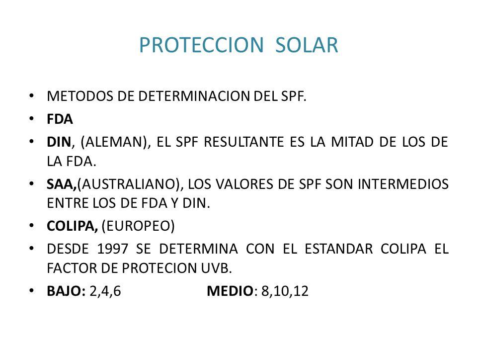 PROTECCION SOLAR METODOS DE DETERMINACION DEL SPF. FDA