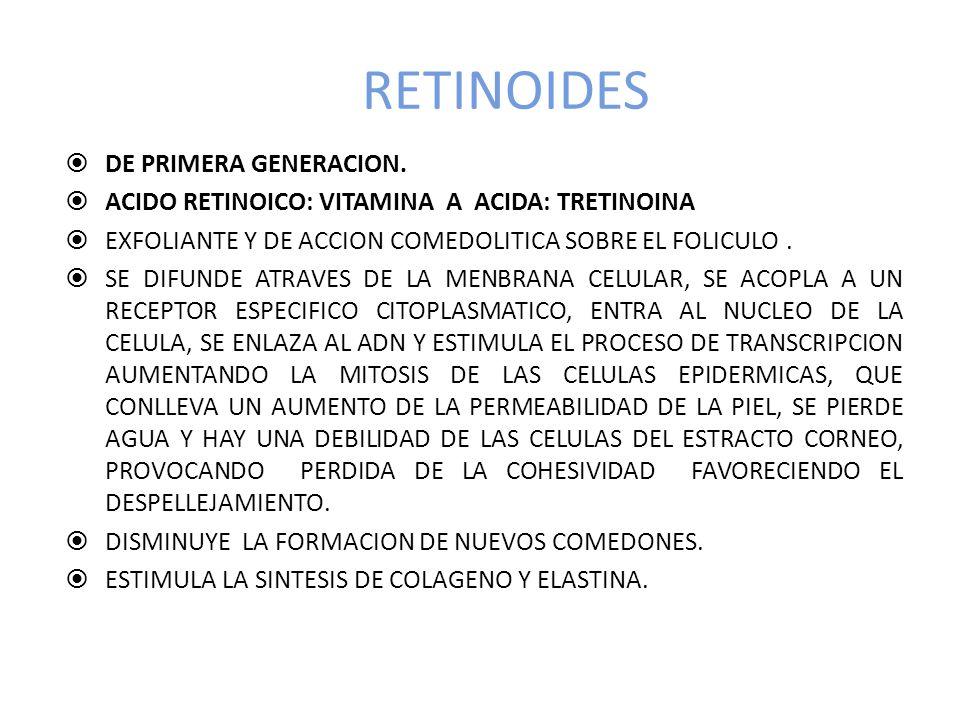 RETINOIDES DE PRIMERA GENERACION.