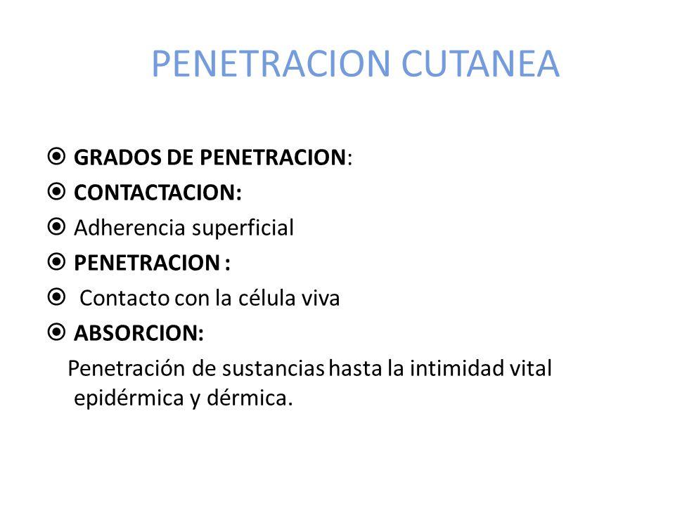 PENETRACION CUTANEA GRADOS DE PENETRACION: CONTACTACION:
