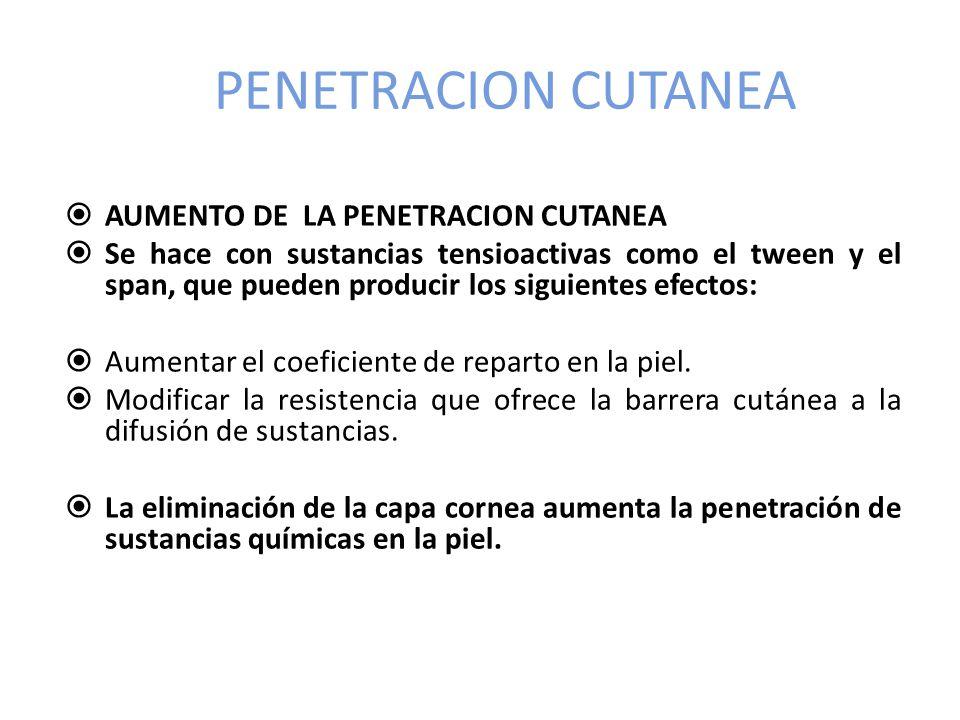 PENETRACION CUTANEA AUMENTO DE LA PENETRACION CUTANEA