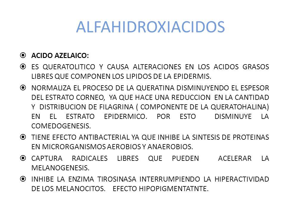 ALFAHIDROXIACIDOS ACIDO AZELAICO: