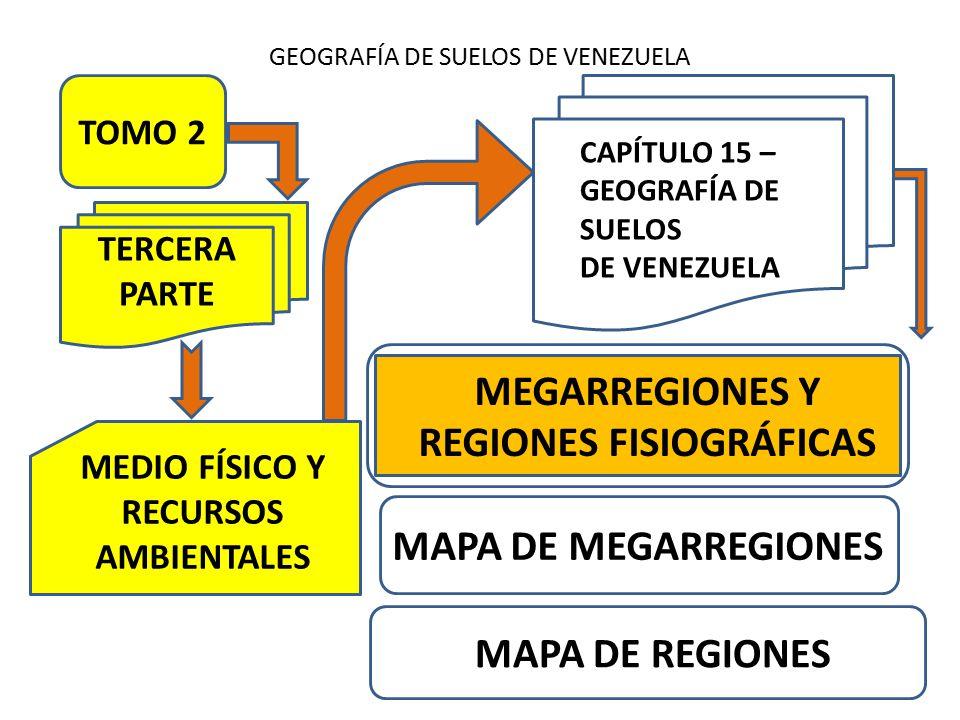MEGARREGIONES Y REGIONES FISIOGRÁFICAS