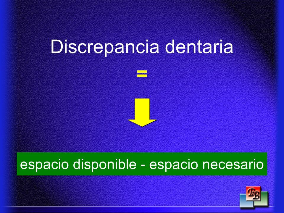 Discrepancia dentaria =