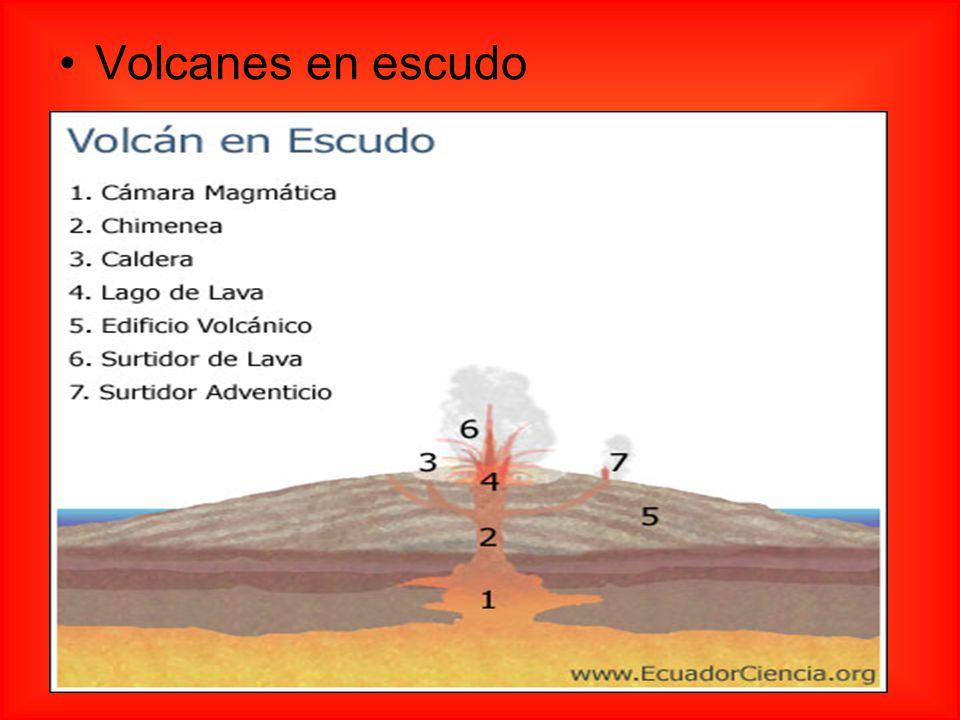Volcanes en escudo