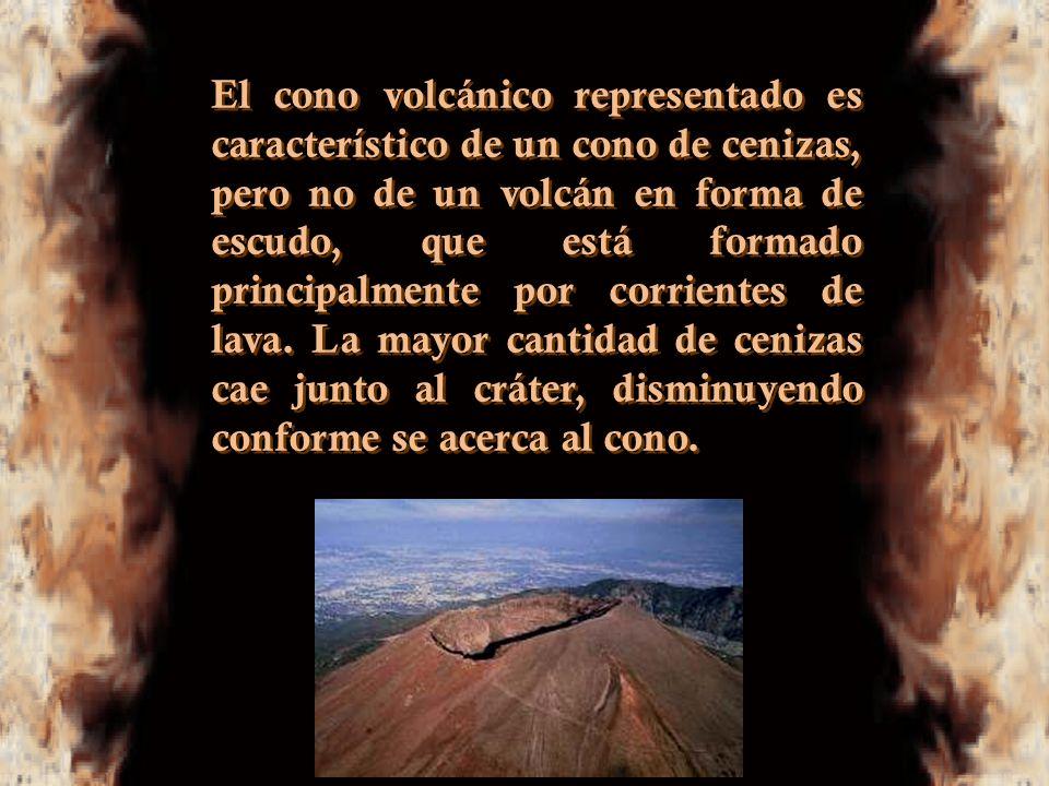 El cono volcánico representado es característico de un cono de cenizas, pero no de un volcán en forma de escudo, que está formado principalmente por corrientes de lava.
