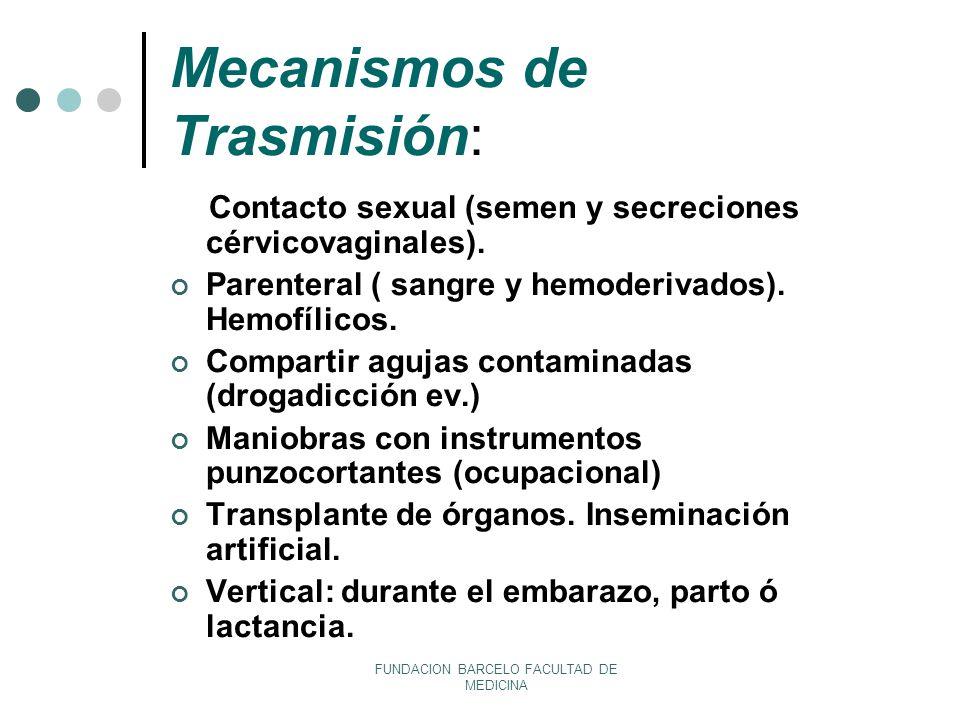 Mecanismos de Trasmisión: