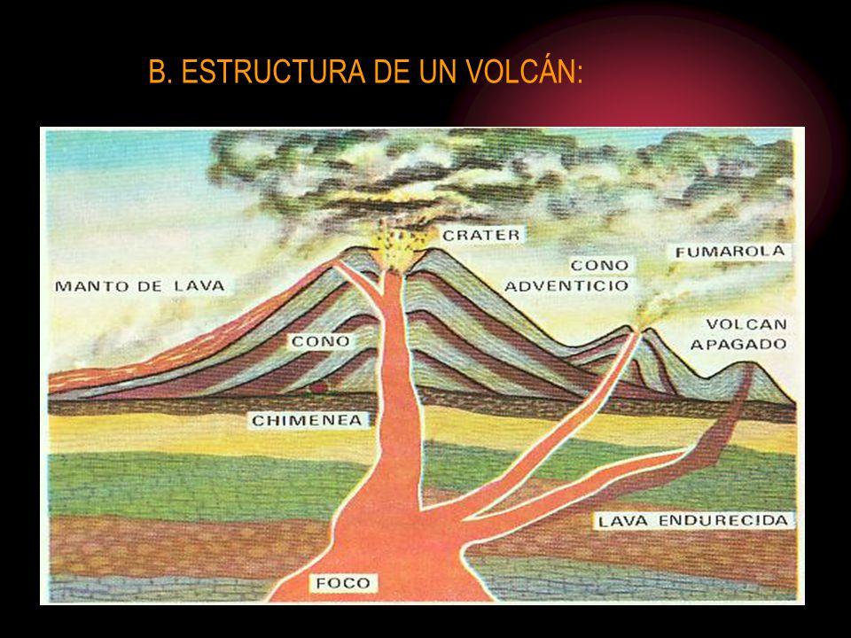 B. ESTRUCTURA DE UN VOLCÁN: