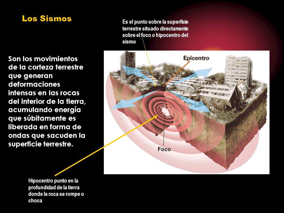 Los Sismos Es el punto sobre la superficie terrestre situado directamente sobre el foco o hipocentro del sismo.