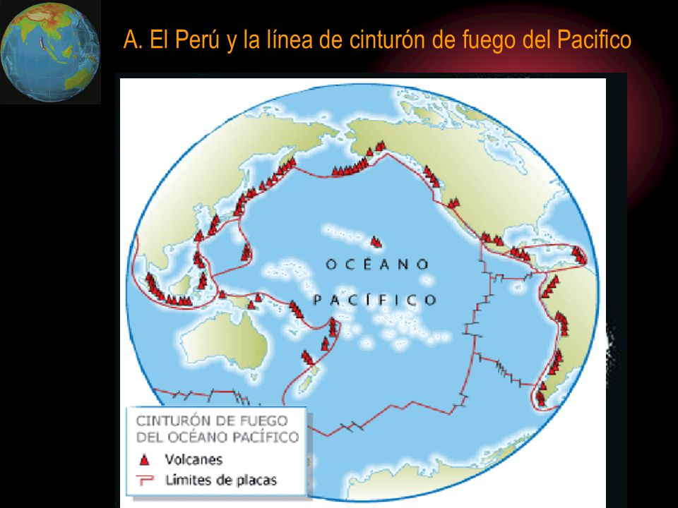 A. El Perú y la línea de cinturón de fuego del Pacifico