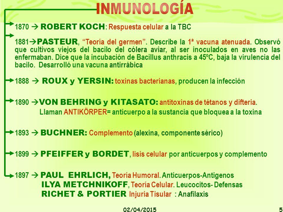 INMUNOLOGÍA 1870  ROBERT KOCH: Respuesta celular a la TBC