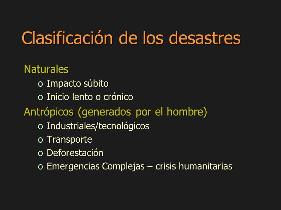 Clasificación de los desastres