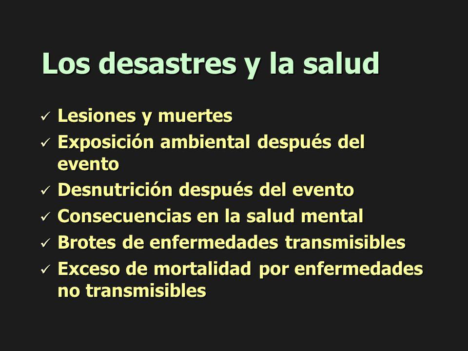 Los desastres y la salud