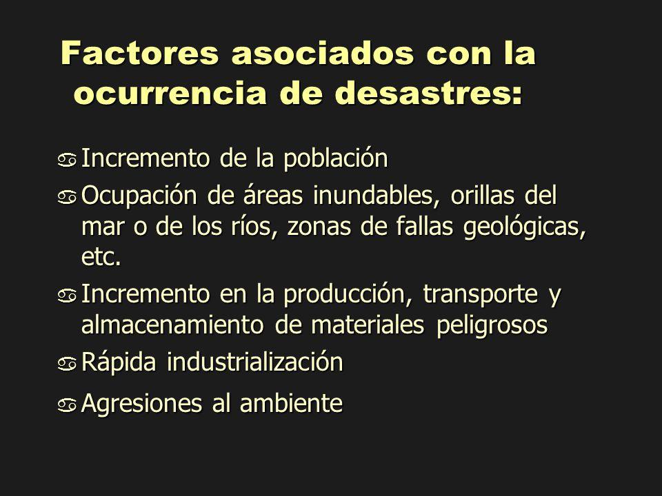 Factores asociados con la ocurrencia de desastres: