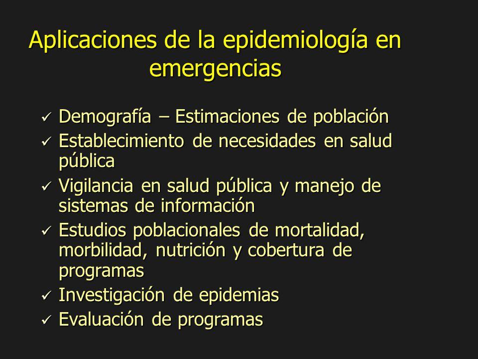 Aplicaciones de la epidemiología en emergencias