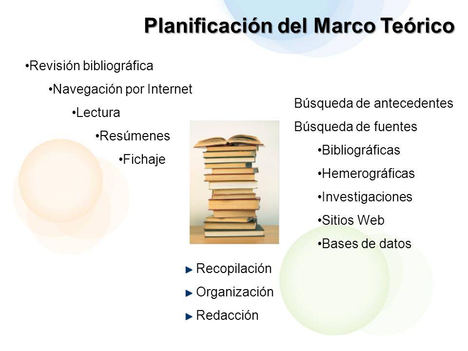 Planificación del Marco Teórico