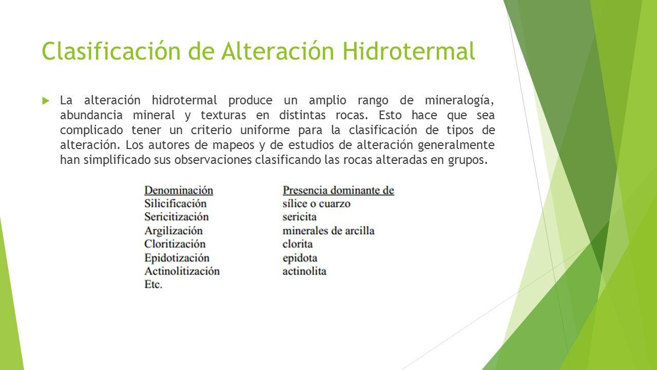 Clasificación de Alteración Hidrotermal