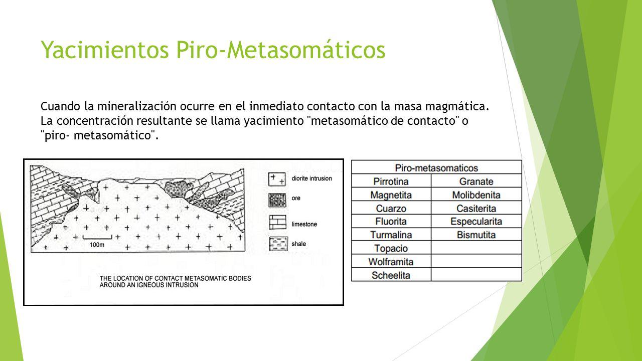 Yacimientos Piro-Metasomáticos