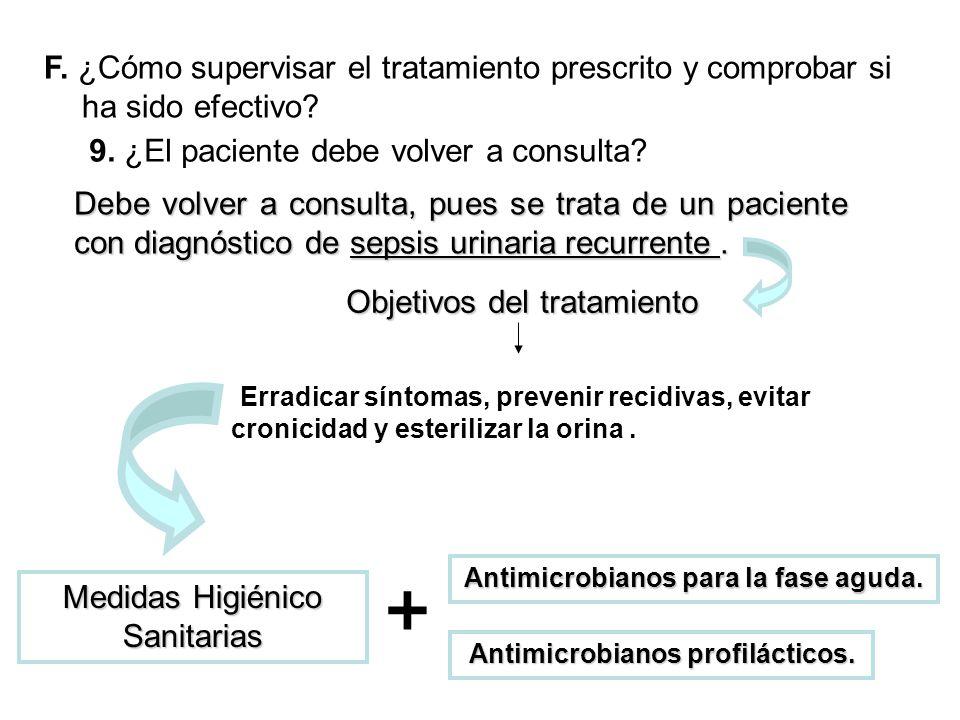 Antimicrobianos para la fase aguda. Antimicrobianos profilácticos.