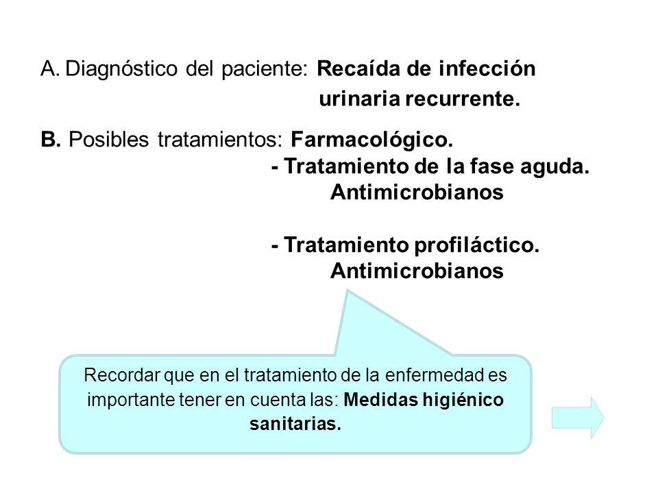 Diagnóstico del paciente: Recaída de infección urinaria recurrente.