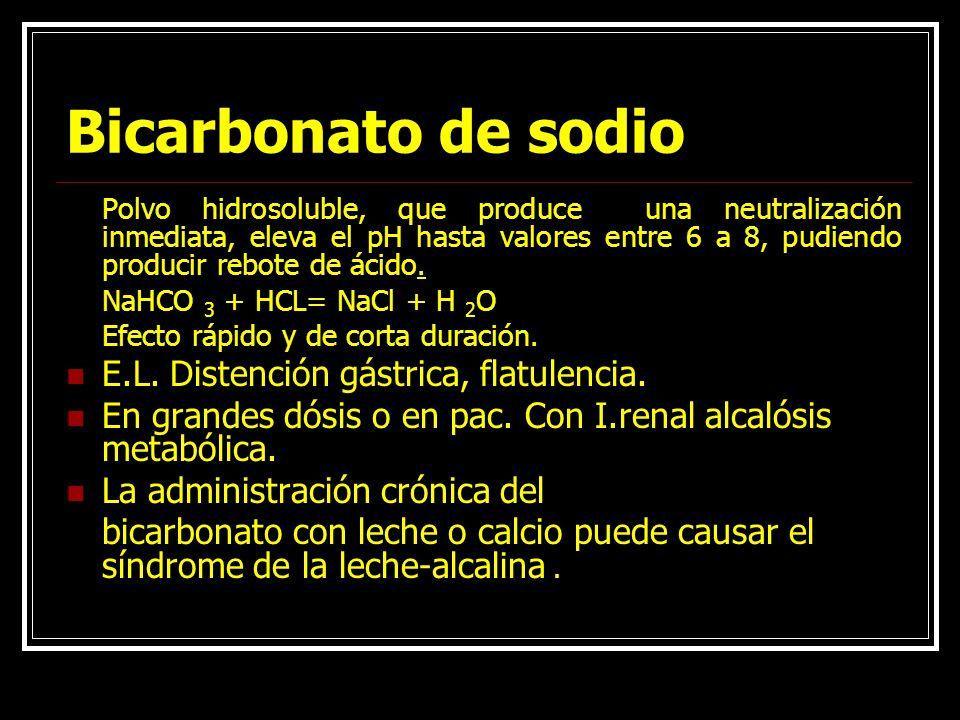 Bicarbonato de sodio E.L. Distención gástrica, flatulencia.