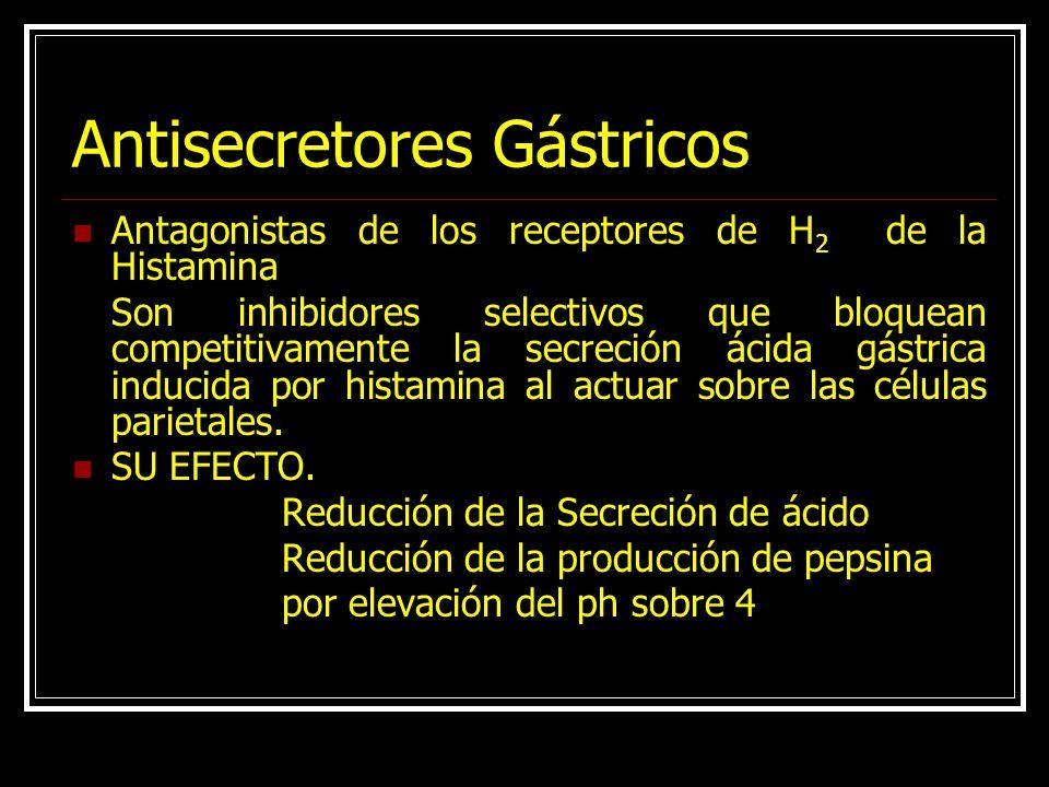 Antisecretores Gástricos