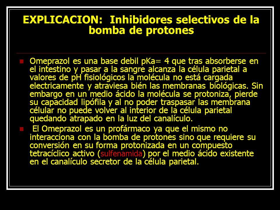 EXPLICACION: Inhibidores selectivos de la bomba de protones