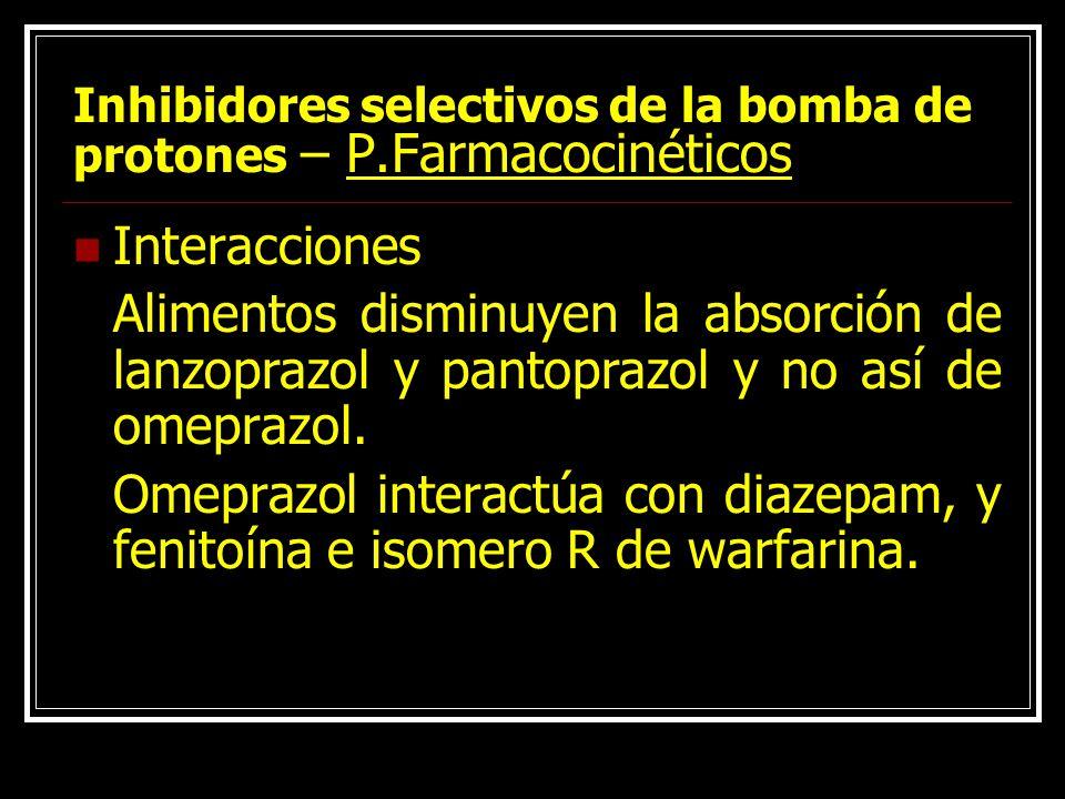 Inhibidores selectivos de la bomba de protones – P.Farmacocinéticos