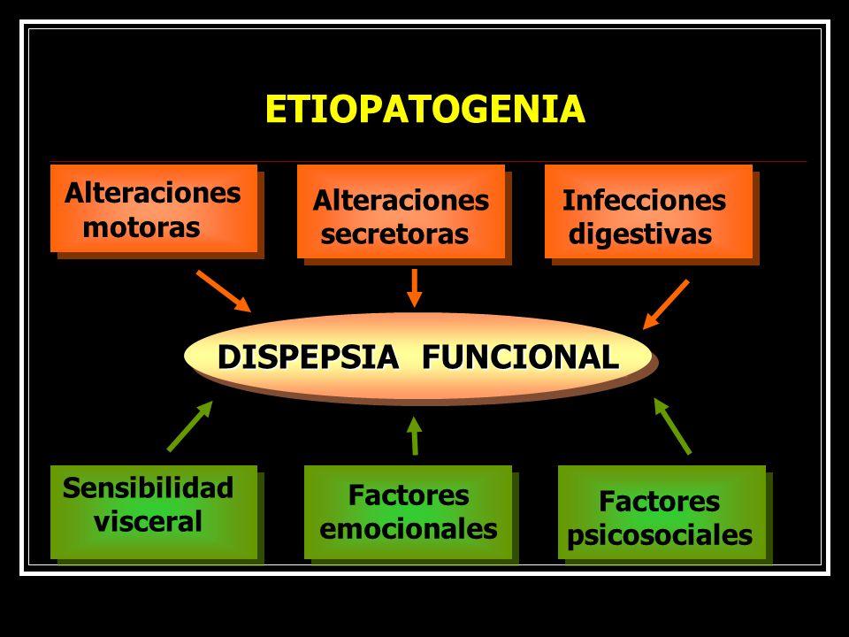 ETIOPATOGENIA DISPEPSIA FUNCIONAL Alteraciones motoras Alteraciones