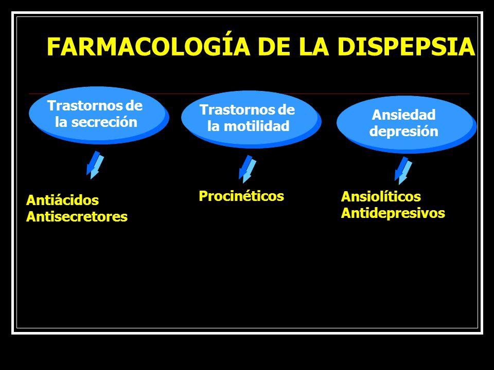 FARMACOLOGÍA DE LA DISPEPSIA